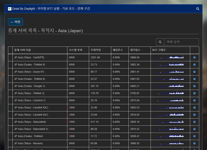 Screenshot 2020-09-16 at 18.51.03